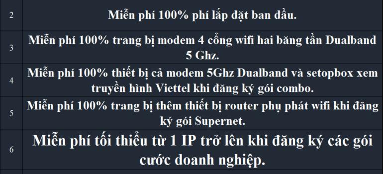 Khuyến Mãi Lắp Mạng Internet Cáp Quang Wifi Viettel Gò Công Tây Tiền Giang 2021 Ưu Đãi Khủng