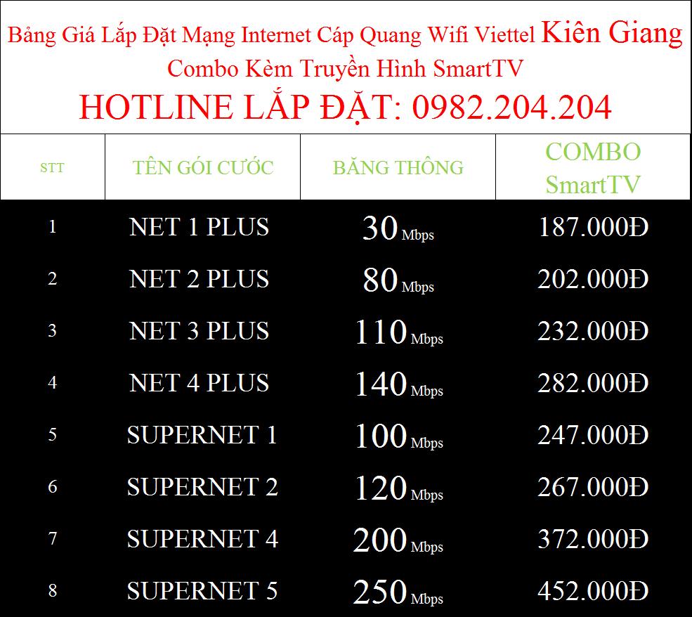 Khuyến Mãi Lắp Mạng Internet Wifi Viettel Kiên Giang