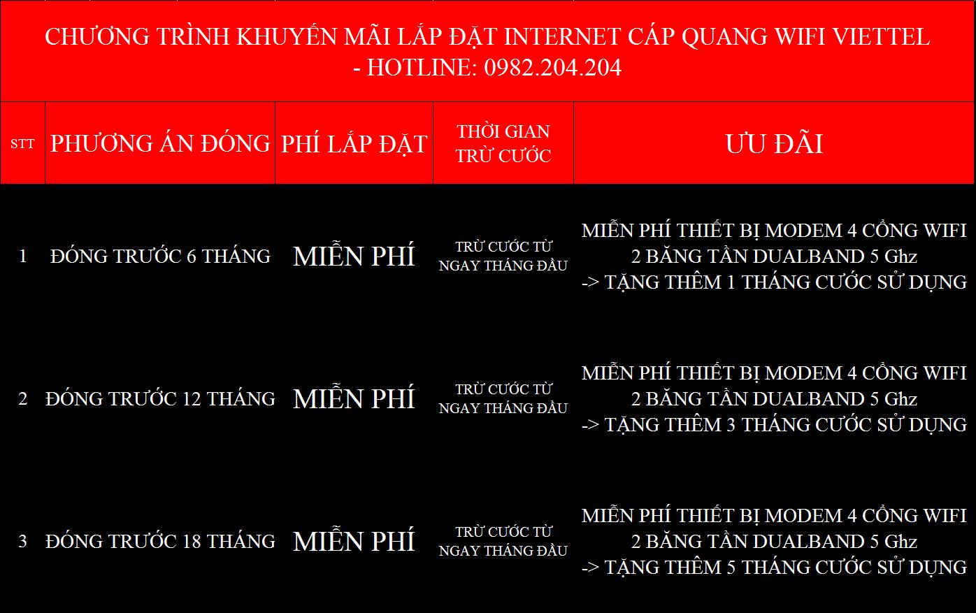 Khuyến mãi lắp mạng internet Viettel Trà Vinh