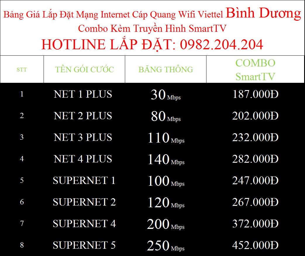Lắp mạng internet cáp quang wifi Viettel Bình Dương