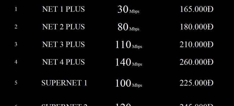Bảng Giá Các Gói Cước Internet Cáp Quang Wifi Viettel Hà Tĩnh 2021