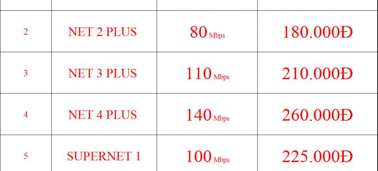 Bảng Giá Các Gói Cước Mạng Internet Cáp Quang Wifi Viettel Ninh Bình 2021