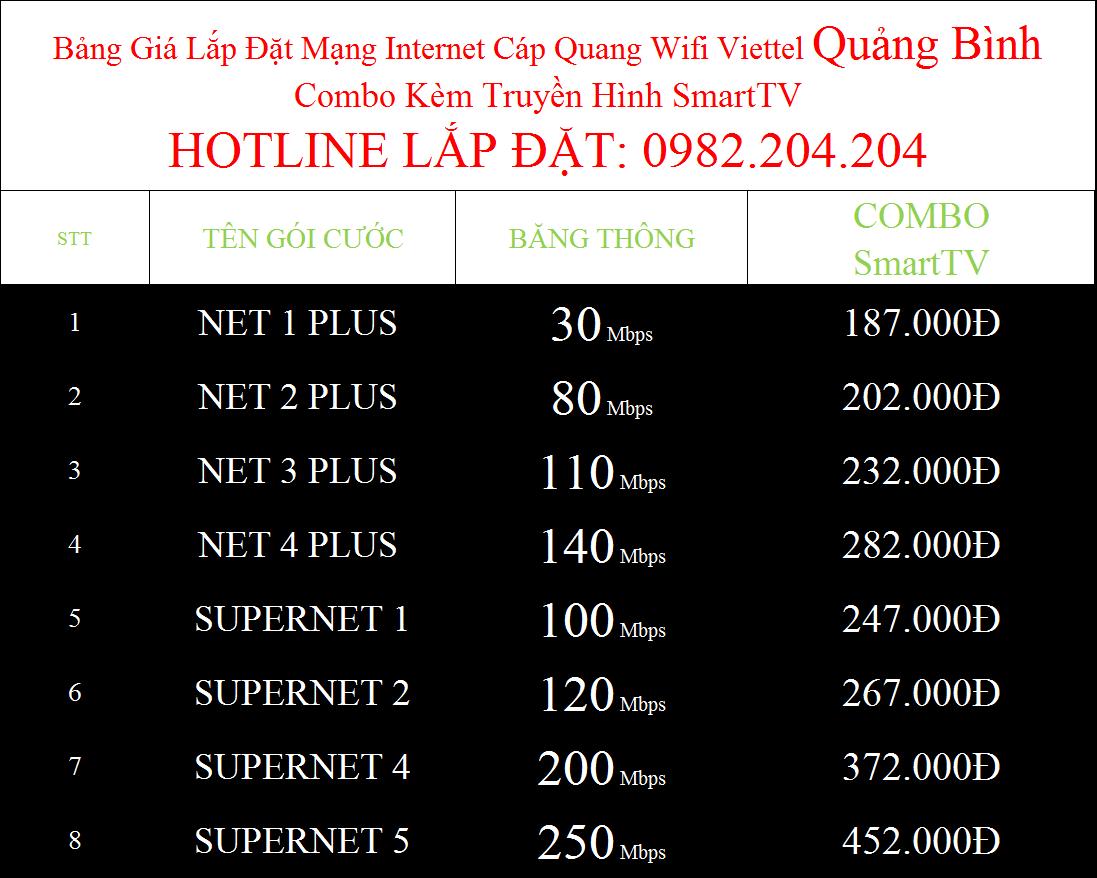 Đăng ký wifi Viettel Quảng Bình
