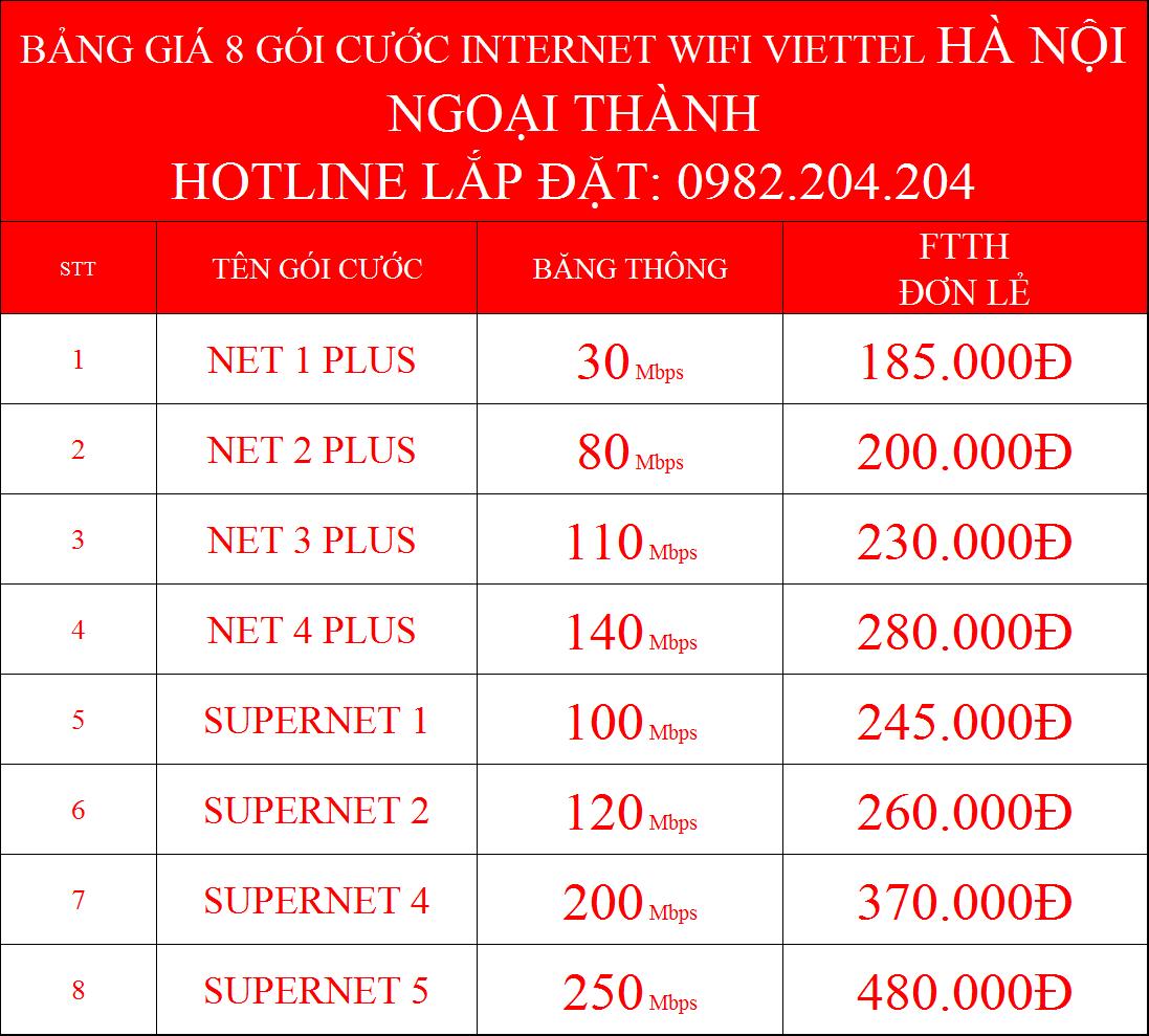 Bảng Giá Các Gói Cước Mạng Internet Cáp Quang Wifi Viettel Hà Nội 2022