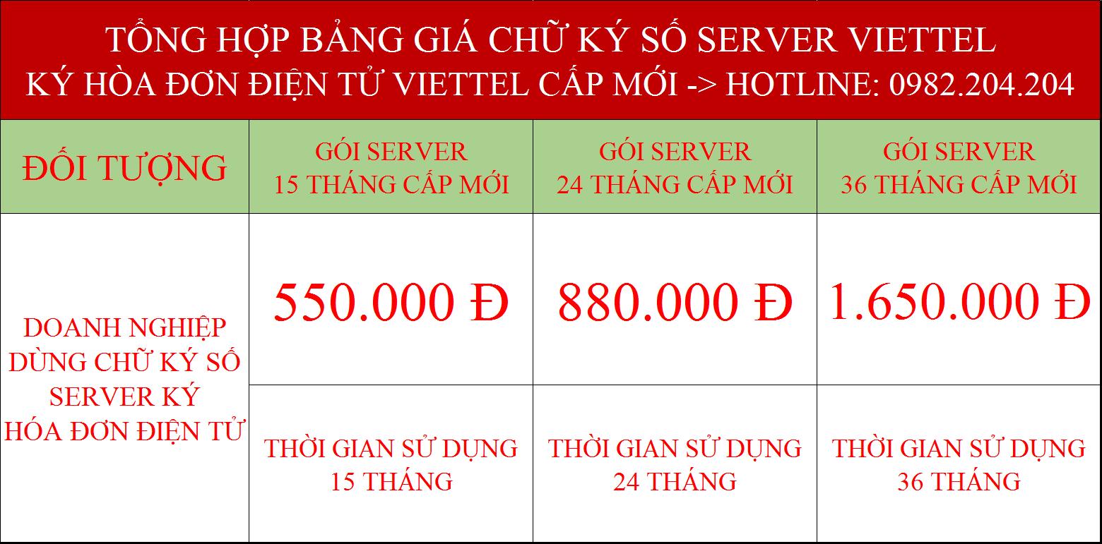 Chữ ký số HSM Ký Hóa Đơn Điện Tử Viettel tại Hòa Bình