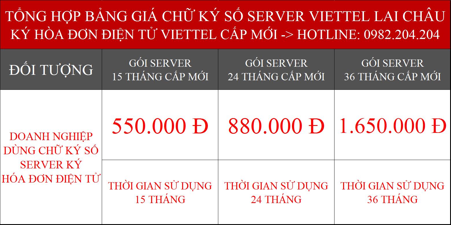 Chữ ký số HSM Viettel Lai Châu Ký hóa đơn điện tử