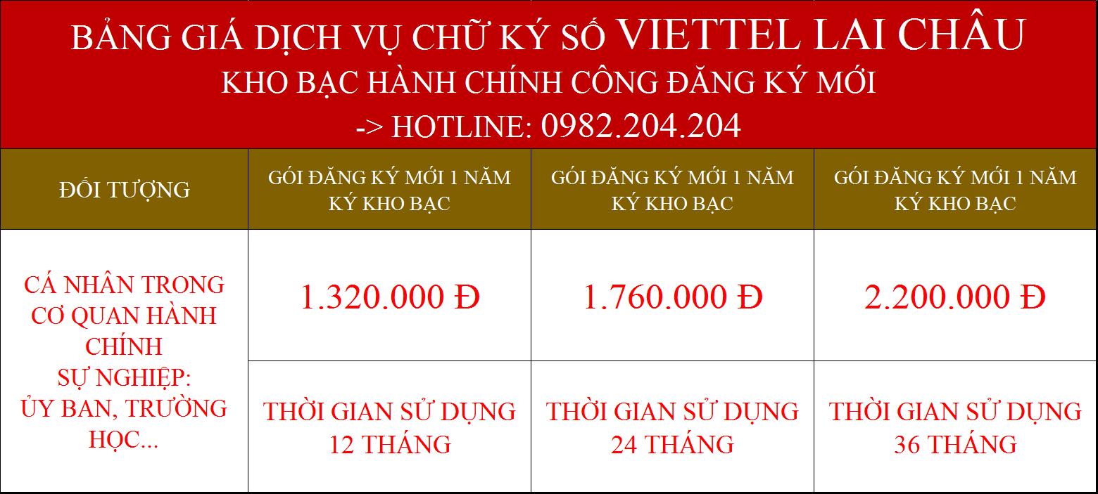 Chữ ký số Viettel Lai Châu kho bạc