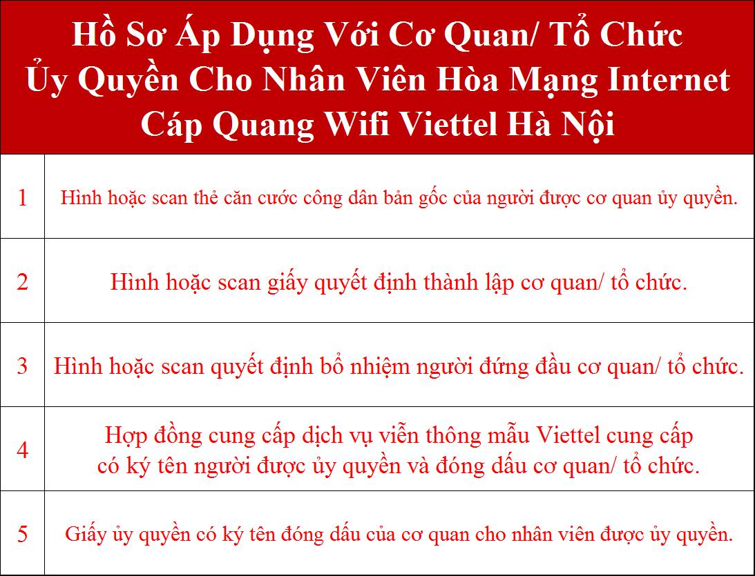 Đăng ký wifi Viettel Hà Nội