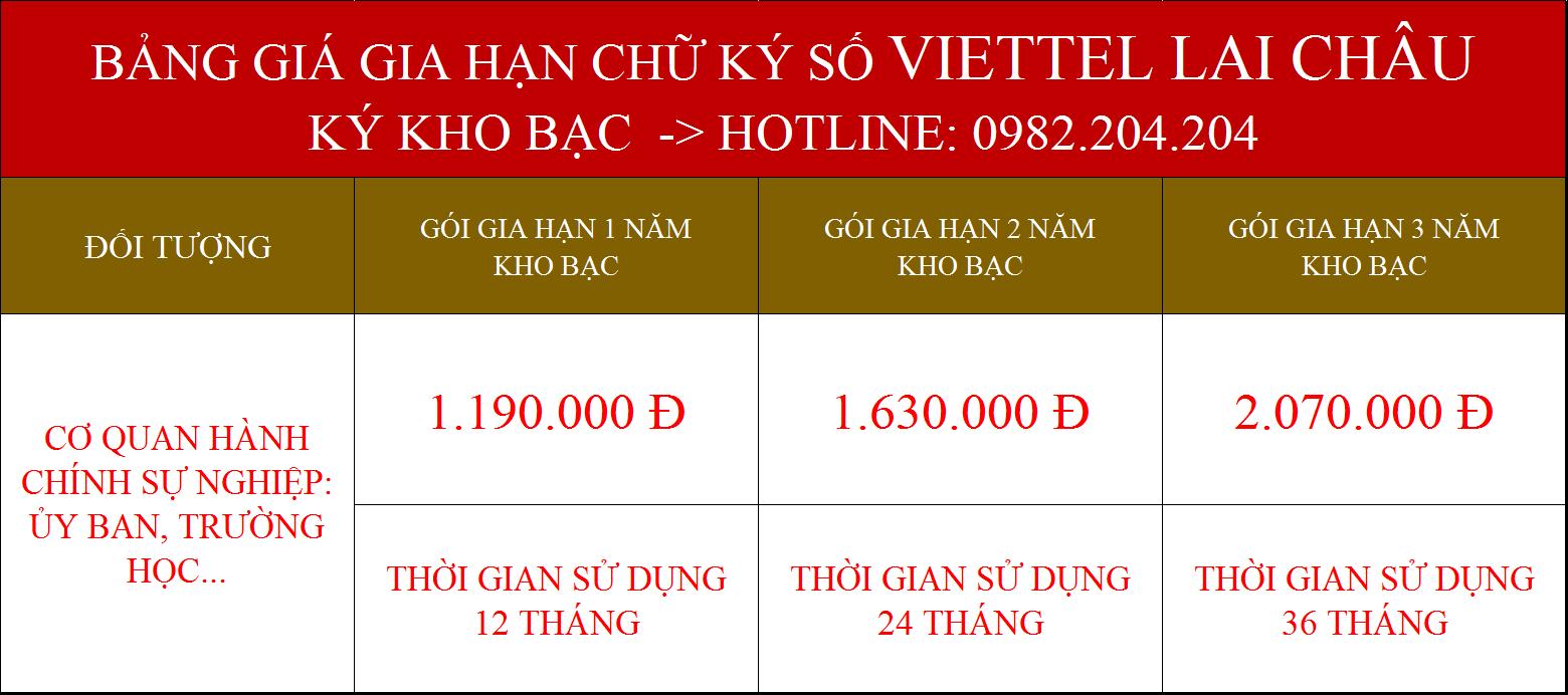 Gia hạn chữ ký số Viettel Lai Châu Kho Bạc