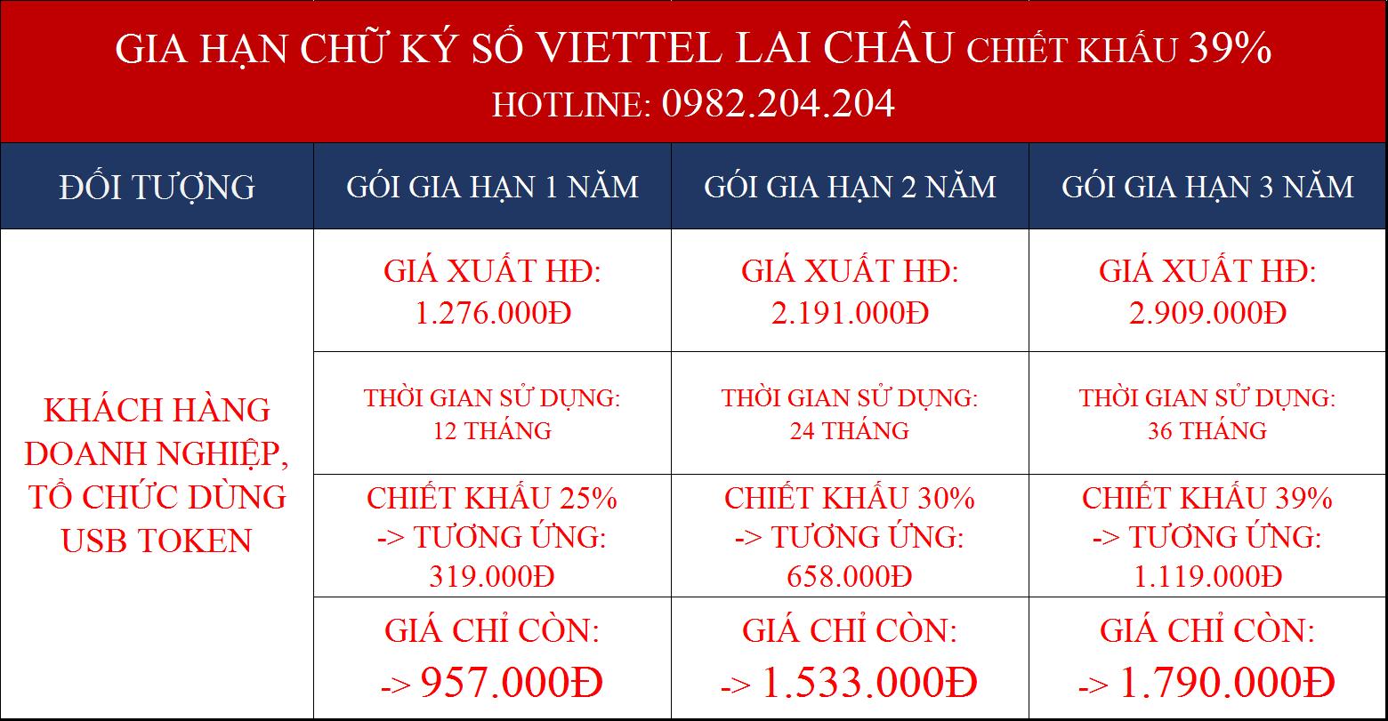 Gia hạn chữ ký số Viettel Lai Châu