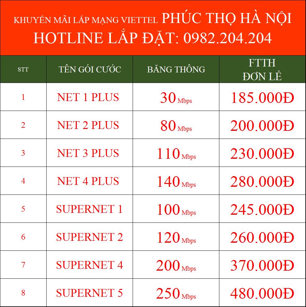 Khuyến Mãi Lắp Internet Viettel Phúc Thọ Hà Nội 2021 Mạng FTTH Cáp Quang Wifi