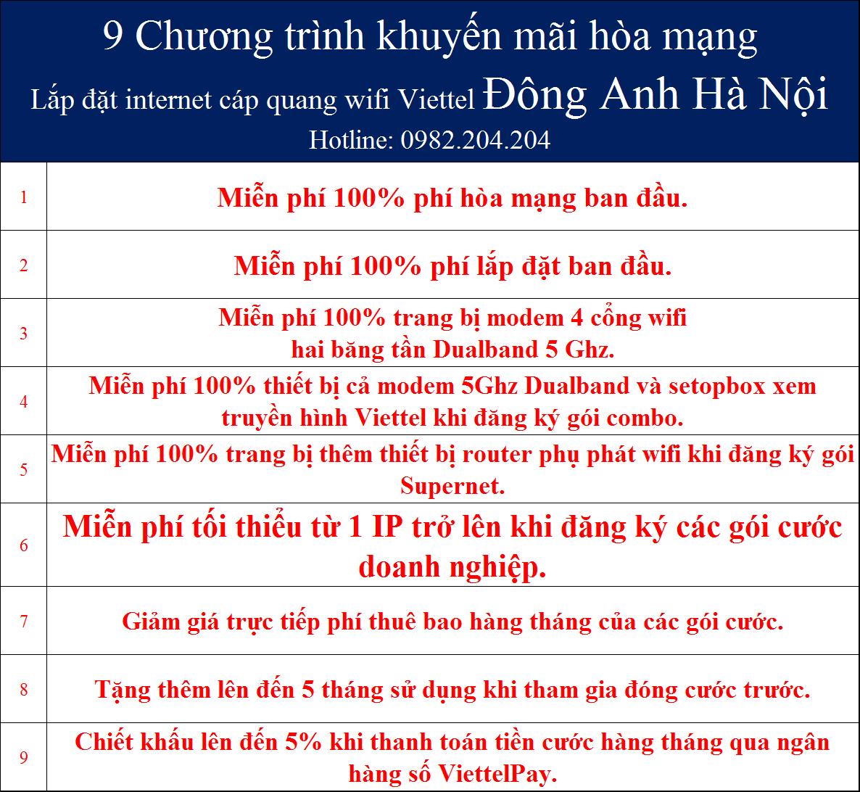 Khuyến mãi internet wifi Viettel Đông Anh Hà Nội