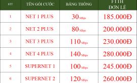 Khuyến mãi lắp cáp quang Viettel Đan Phượng Hà Nội 2021 mạng internet FTTH wifi