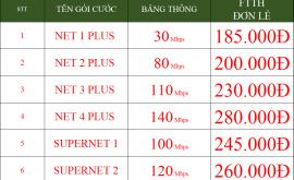 Khuyến mãi lắp internet Viettel Quốc Oai Hà Nội 2021