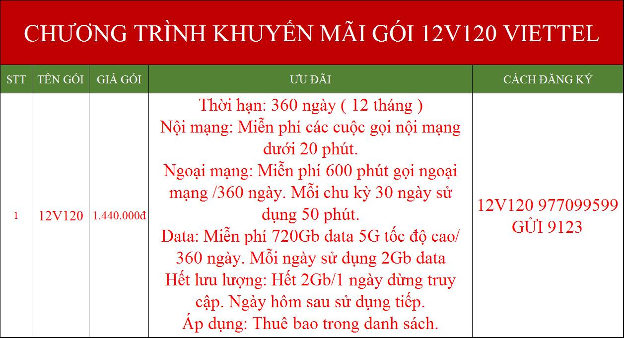 Khuyến mãi trả trước Viettel data và thoại không giới hạn thời gian sử dụng gói 12V120
