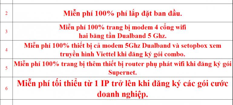Lắp Đặt Mạng Internet FTTH Cáp Quang Wifi Viettel Hưng Yên 2021