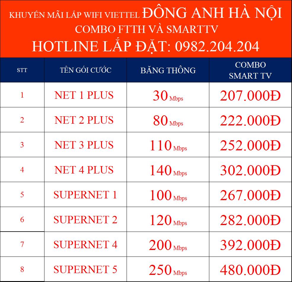 Lắp mạng Viettel Đông Anh Hà Nội