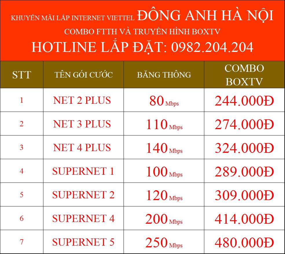 Lắp wifi Viettel Đông Anh Hà Nội