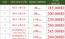 Lắp Cáp Quang Viettel Ứng Hòa Hà Nội 2022