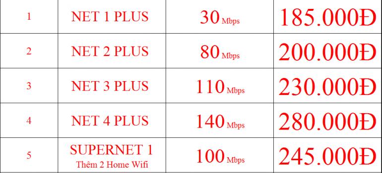Lắp internet Viettel Thường Tín Hà Nội 2021